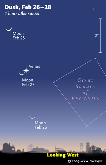 Dont miss the final Moon-Venus conjunction of this seasons cycle. Theyll be a real eye-catcher at dusk on Friday the 27th, at least if youre in the longitudes of the Americas.  These scenes are always drawn for the roughly middle of North America (latitude 40° north, longitude 90 ° west). European observers: move each Moon symbol a quarter of the way toward the one for the previous date. In the Far East, move the Moons halfway. The blue 10° scale is about the size of your fist held at arms length. For clarity, the Moon is shown three times actual size. (Click to embiggen)
