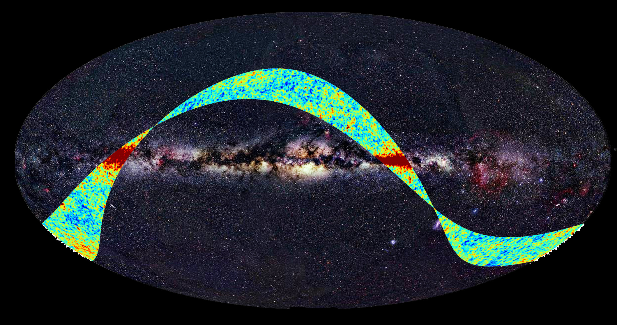 A map of the sky at optical wavelengths shows a prominent horizontal band which is the light shining from our own Milky Way. The superimposed strip shows the area of the sky mapped by Planck during the First Light Survey.  The color scale indicates the magnitude of the deviations of the temperature of the Cosmic Microwave Background from its average value, as measured by Planck at a frequency close to the peak of the CMB spectrum (red is hotter and blue is colder).  The large red strips trace radio emission from the Milky Way, whereas the small bright spots high above the galactic plane correspond to emission from the Cosmic Microwave Background itself.