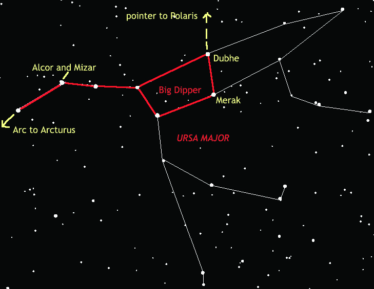 external image ursa_major_color.jpg